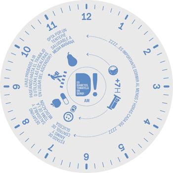 Reloj de la Diabetes diurno Fuente: SED, redGDPS, SEMI, FEDE / Hill+Knowlton Strategies