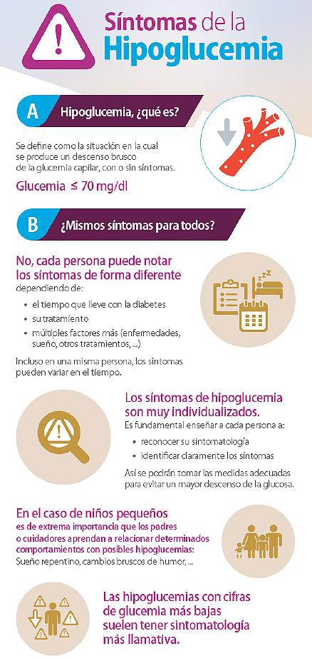 Infografía Hipoglucemia 0