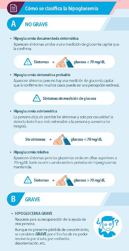 Infografía Hipoglucemia 3