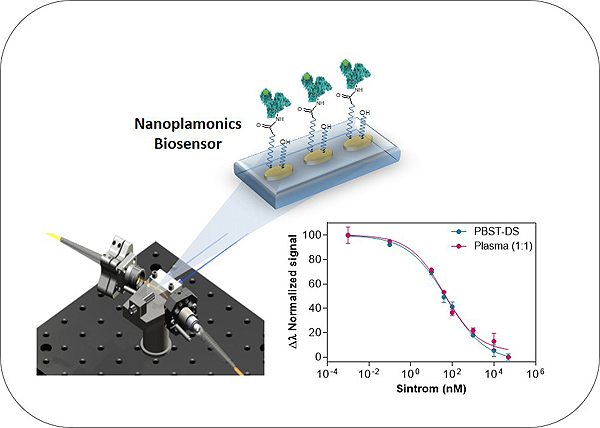 Ilustración sobre el dispositivo Fuente: CIBER-BBN / Centro de Investigación Biomédica en Red (CIBER)