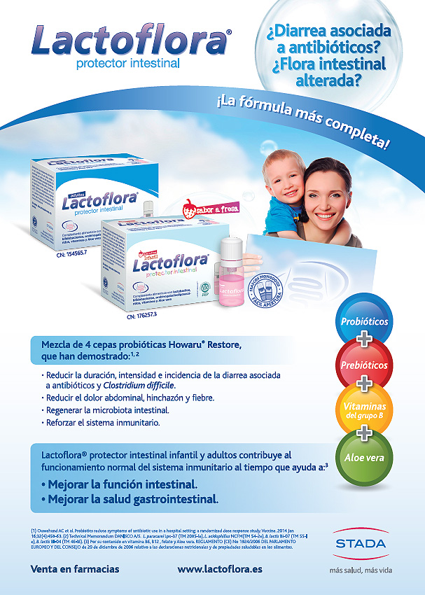 Productos derivados de HOWARU® RESTORE Fuente: STADA