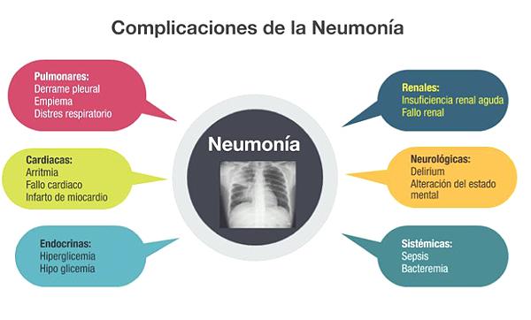 Difusión: NEUMOAI / SEPAR / Correvio Pharma
