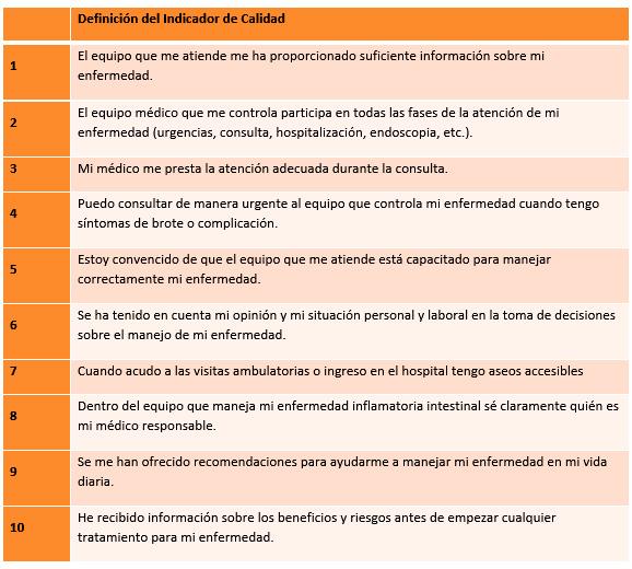 Tabla I. Decálogo de indicadores de calidad en la atención percibida por pacientes con EII[7]